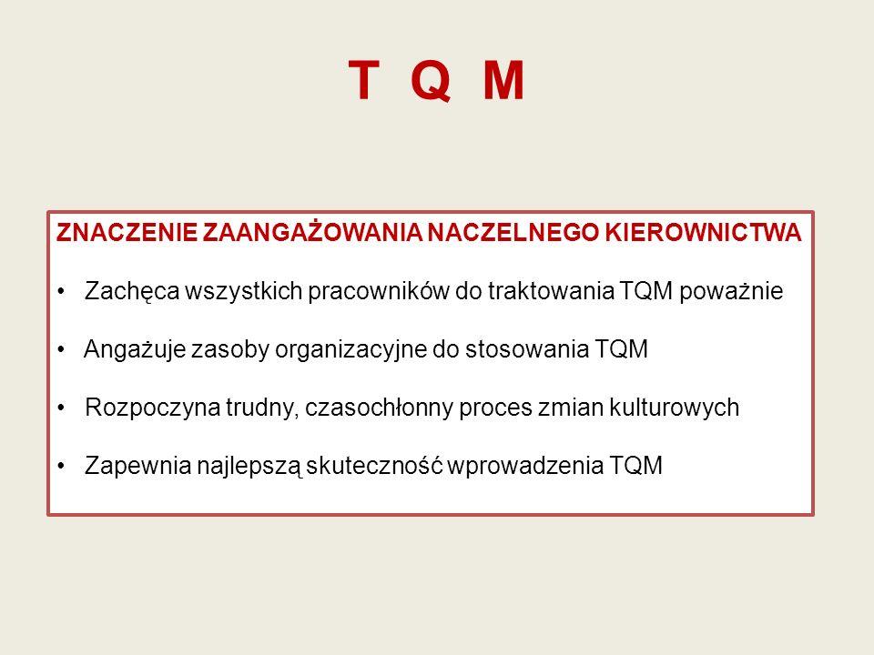 T Q M ZNACZENIE ZAANGAŻOWANIA NACZELNEGO KIEROWNICTWA Zachęca wszystkich pracowników do traktowania TQM poważnie Angażuje zasoby organizacyjne do stos