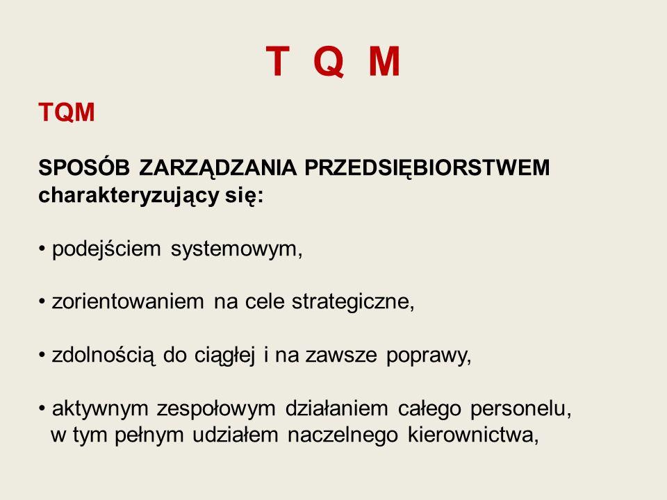 T Q M SPOSÓB ZARZĄDZANIA PRZEDSIĘBIORSTWEM charakteryzujący się: podejściem systemowym, zorientowaniem na cele strategiczne, zdolnością do ciągłej i n