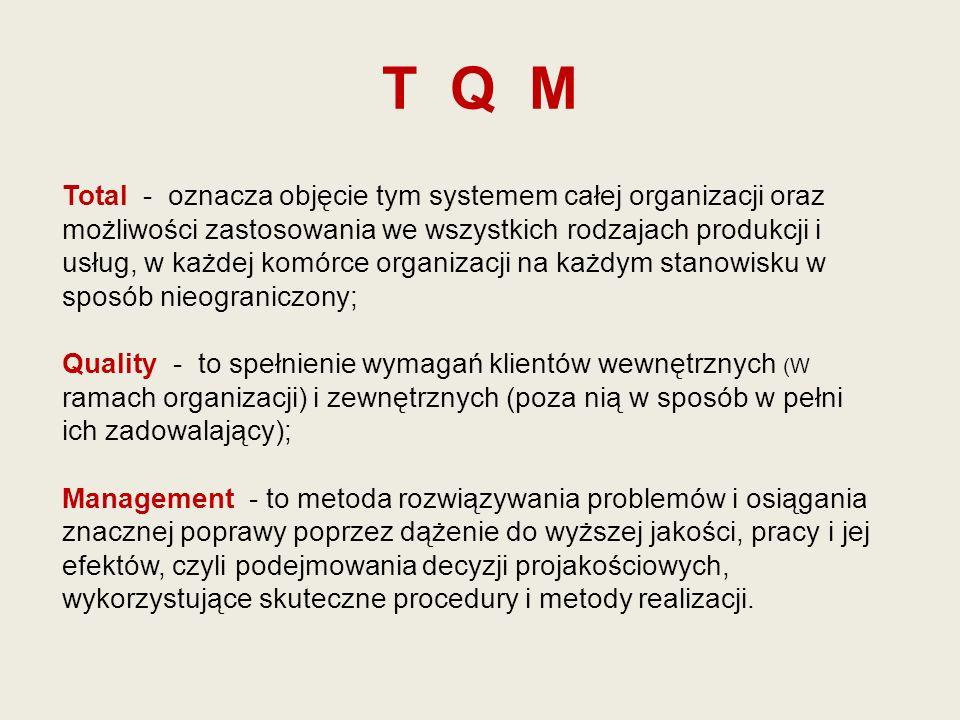 T Q M Total - oznacza objęcie tym systemem całej organizacji oraz możliwości zastosowania we wszystkich rodzajach produkcji i usług, w każdej komórce