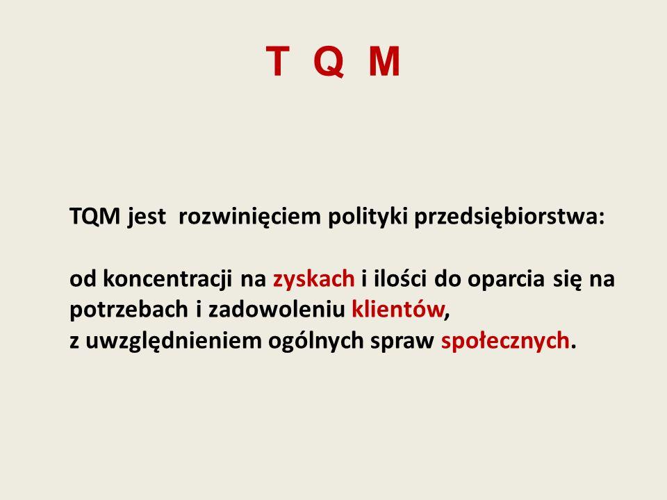 T Q M TQM jest rozwinięciem polityki przedsiębiorstwa: od koncentracji na zyskach i ilości do oparcia się na potrzebach i zadowoleniu klientów, z uwzg