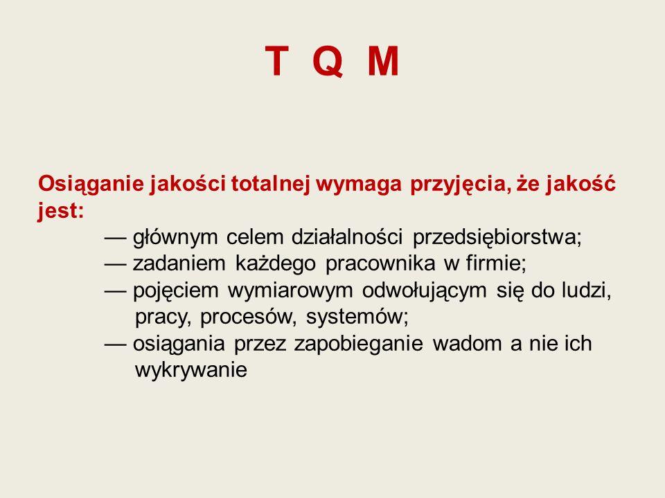 T Q M Osiąganie jakości totalnej wymaga przyjęcia, że jakość jest: głównym celem działalności przedsiębiorstwa; zadaniem każdego pracownika w firmie;