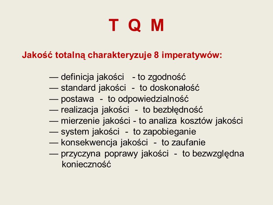 T Q M Jakość totalną charakteryzuje 8 imperatywów: definicja jakości - to zgodność standard jakości - to doskonałość postawa - to odpowiedzialność rea