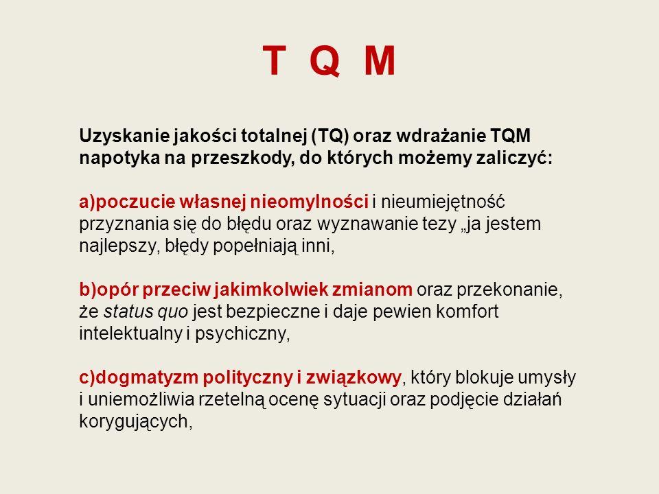T Q M Uzyskanie jakości totalnej (TQ) oraz wdrażanie TQM napotyka na przeszkody, do których możemy zaliczyć: a)poczucie własnej nieomylności i nieumie
