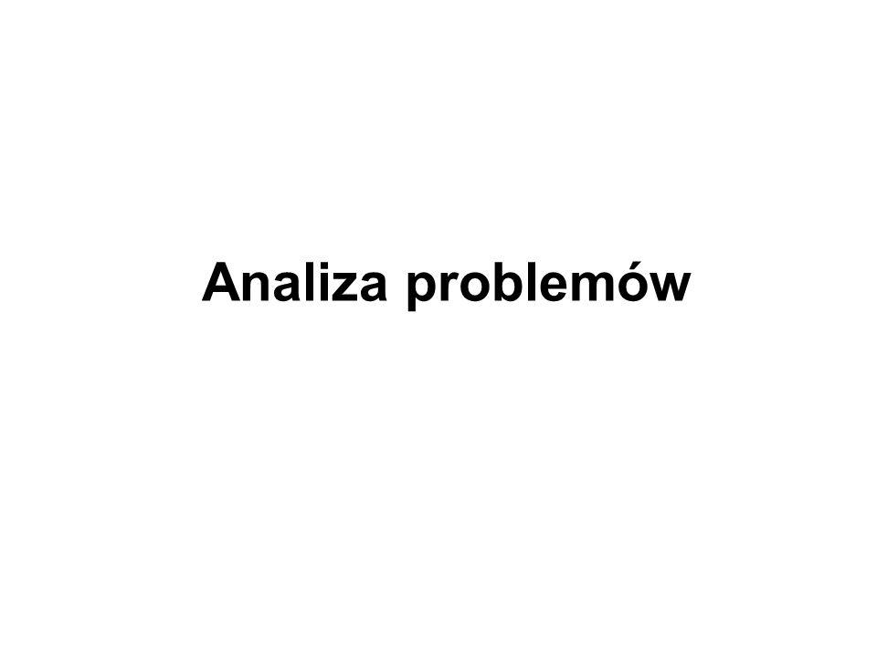 Analiza problemów