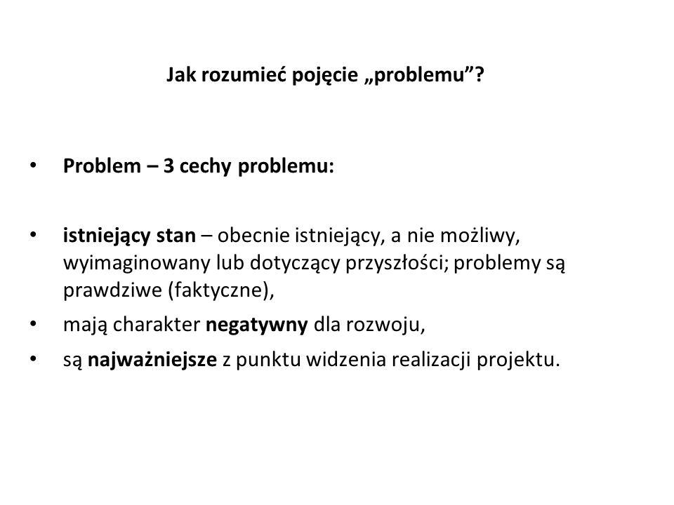 Jak rozumieć pojęcie problemu? Problem – 3 cechy problemu: istniejący stan – obecnie istniejący, a nie możliwy, wyimaginowany lub dotyczący przyszłośc
