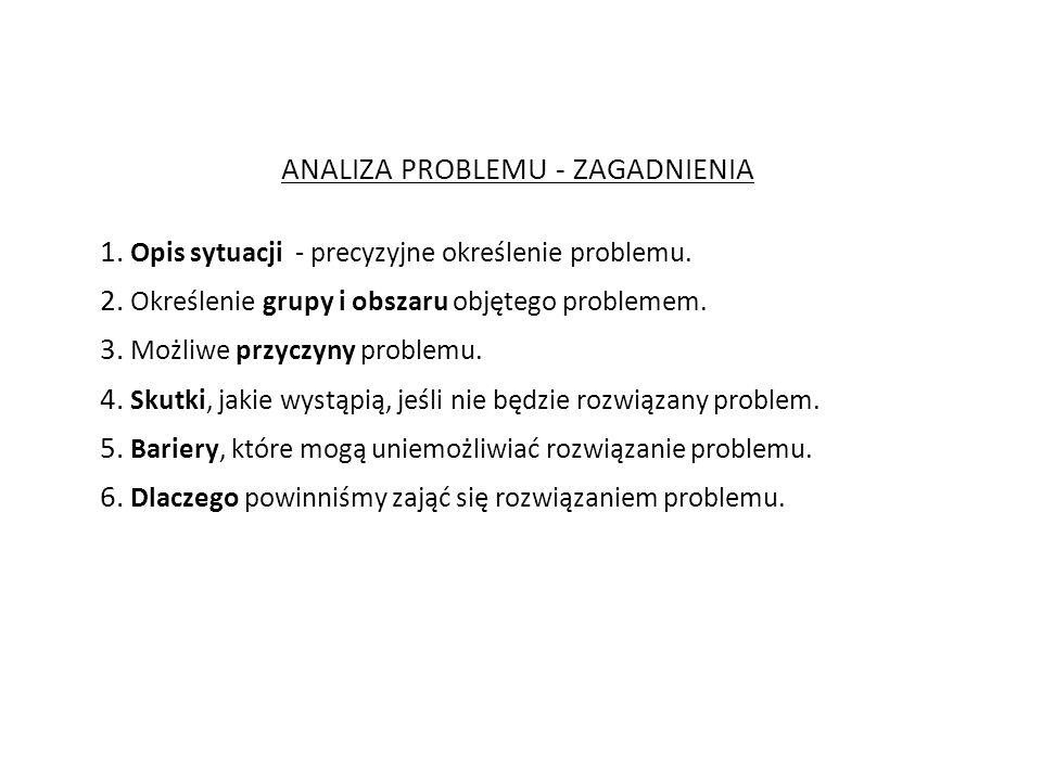 ANALIZA PROBLEMU - ZAGADNIENIA 1. Opis sytuacji - precyzyjne określenie problemu. 2. Określenie grupy i obszaru objętego problemem. 3. Możliwe przyczy