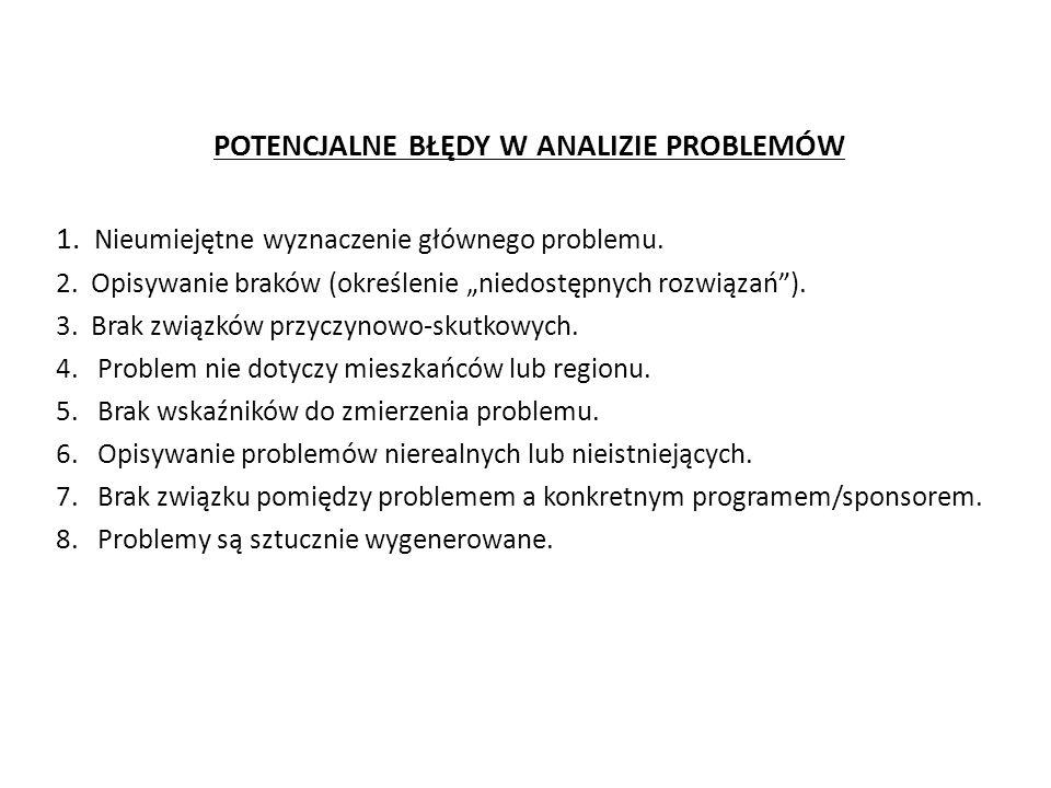POTENCJALNE BŁĘDY W ANALIZIE PROBLEMÓW 1. Nieumiejętne wyznaczenie głównego problemu. 2. Opisywanie braków (określenie niedostępnych rozwiązań). 3. Br