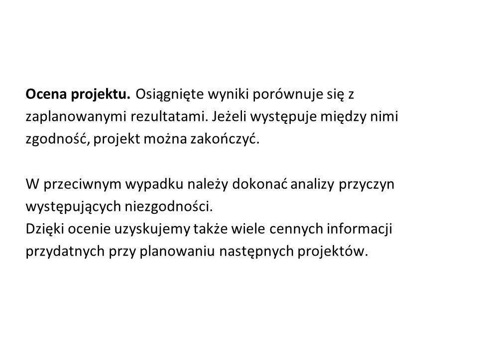 Ocena projektu. Osiągnięte wyniki porównuje się z zaplanowanymi rezultatami. Jeżeli występuje między nimi zgodność, projekt można zakończyć. W przeciw