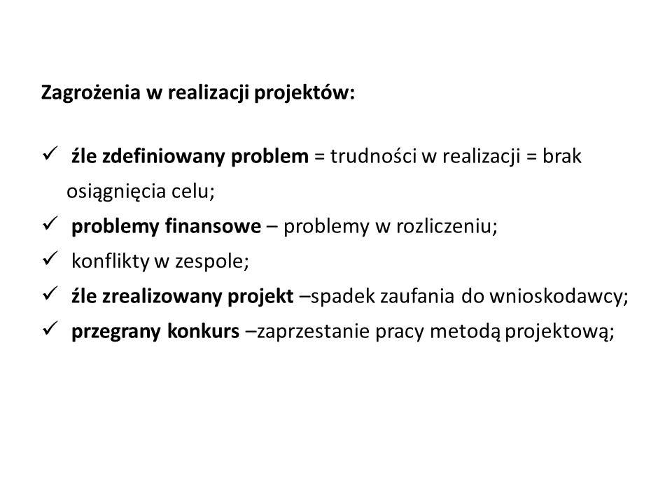 Zagrożenia w realizacji projektów: źle zdefiniowany problem = trudności w realizacji = brak osiągnięcia celu; problemy finansowe – problemy w rozlicze