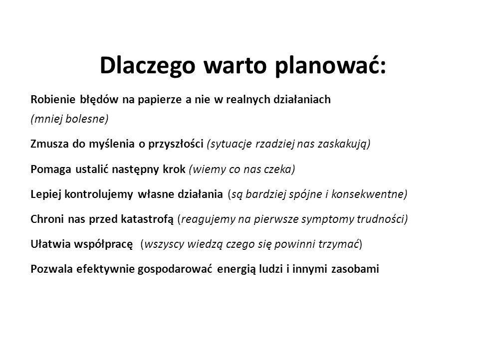 Zadanie 2.SEMINARIA Wynagrodzenia ekspertów (2 os.