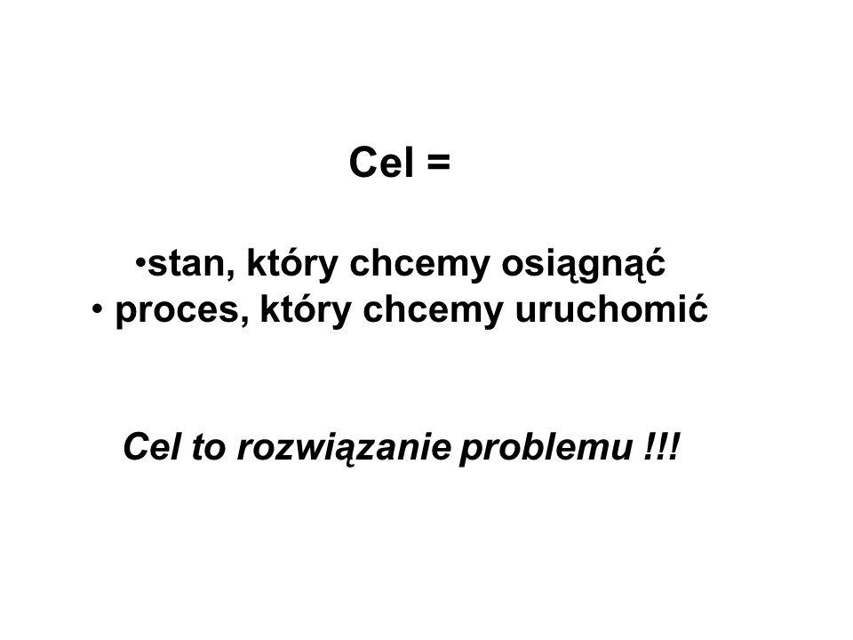 Cel = stan, który chcemy osiągnąć proces, który chcemy uruchomić Cel to rozwiązanie problemu !!!