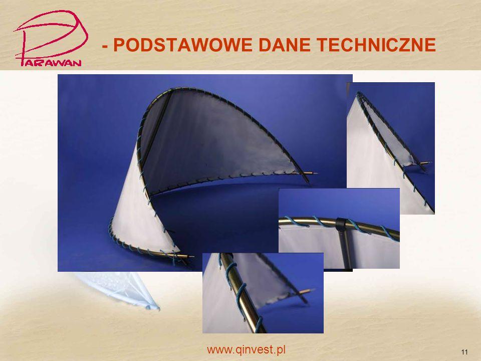 - PODSTAWOWE DANE TECHNICZNE 11 www.qinvest.pl