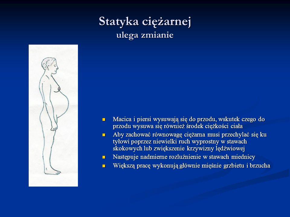 Statyka ciężarnej ulega zmianie Macica i piersi wysuwają się do przodu, wskutek czego do przodu wysuwa się również środek ciężkości ciała Aby zachować