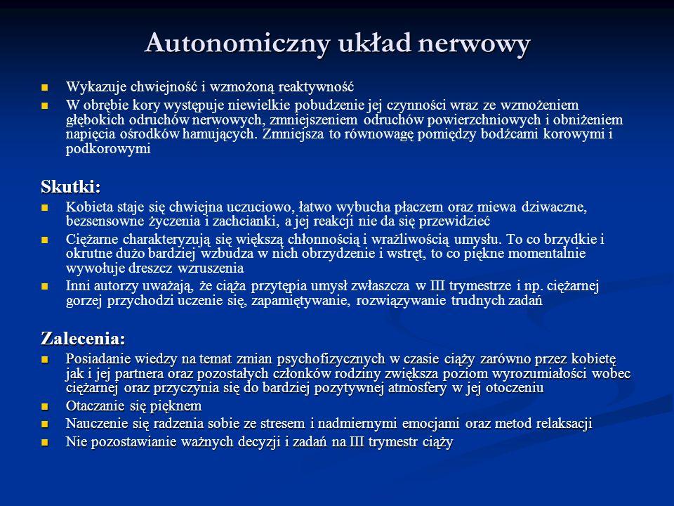 Autonomiczny układ nerwowy Wykazuje chwiejność i wzmożoną reaktywność W obrębie kory występuje niewielkie pobudzenie jej czynności wraz ze wzmożeniem
