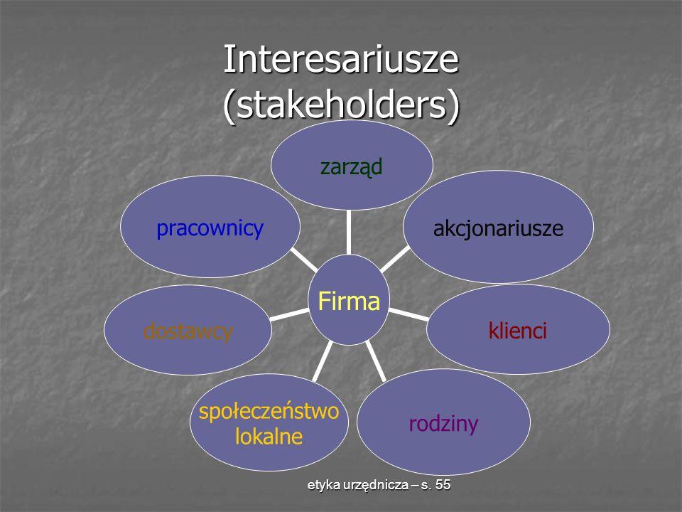 etyka urzędnicza – s. 55 Interesariusze (stakeholders) Firma zarządakcjonariuszekliencirodziny społeczeństwo lokalne dostawcypracownicy