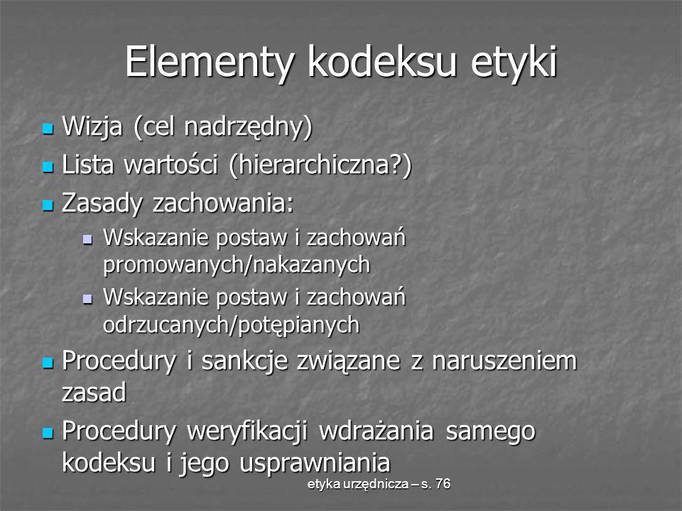etyka urzędnicza – s. 76 Elementy kodeksu etyki Wizja (cel nadrzędny) Wizja (cel nadrzędny) Lista wartości (hierarchiczna?) Lista wartości (hierarchic