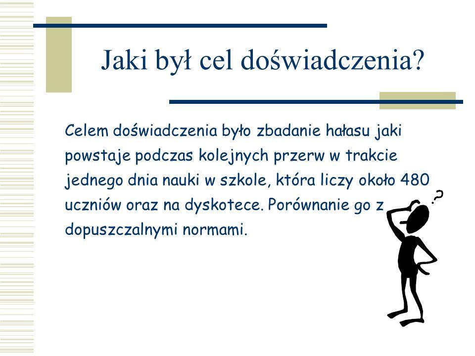 POMIAR HAŁASU W SZKOLE W dniu 02.03.2006r grupa uczniów naszego gimnazjum mierzyła na II piętrze poziom natężenia hałasu za pomocą miernika ekolog. Po