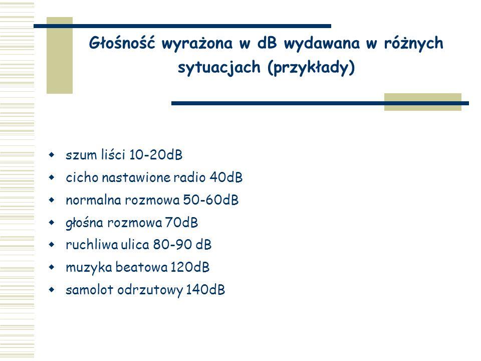 Głośność wyrażona w dB wydawana w różnych sytuacjach (przykłady) szum liści 10-20dB cicho nastawione radio 40dB normalna rozmowa 50-60dB głośna rozmowa 70dB ruchliwa ulica 80-90 dB muzyka beatowa 120dB samolot odrzutowy 140dB