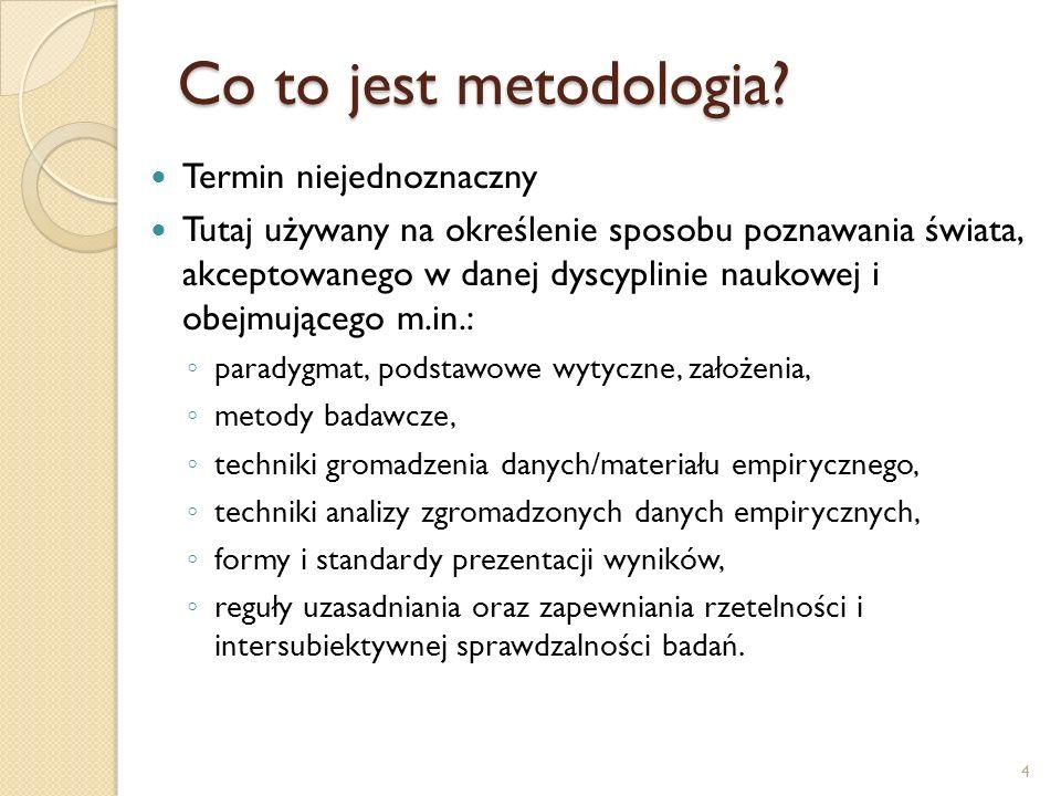 Co to jest metodologia? Termin niejednoznaczny Tutaj używany na określenie sposobu poznawania świata, akceptowanego w danej dyscyplinie naukowej i obe