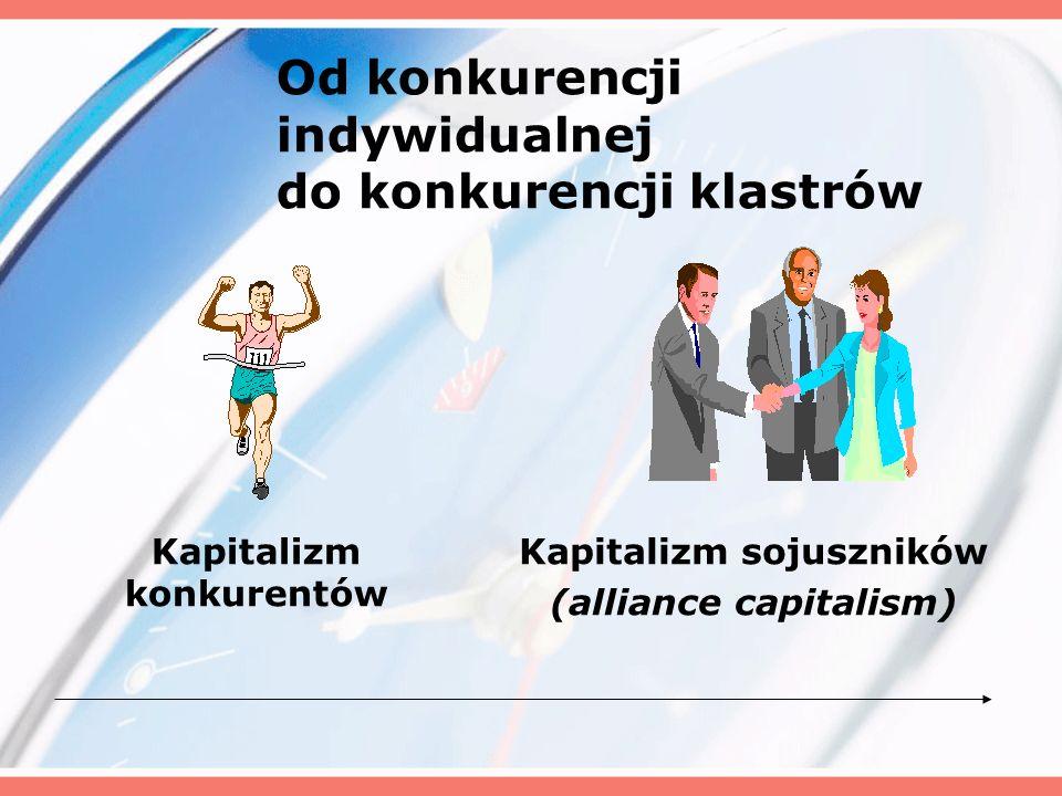 Od konkurencji indywidualnej do konkurencji klastrów Kapitalizm konkurentów Kapitalizm sojuszników (alliance capitalism)