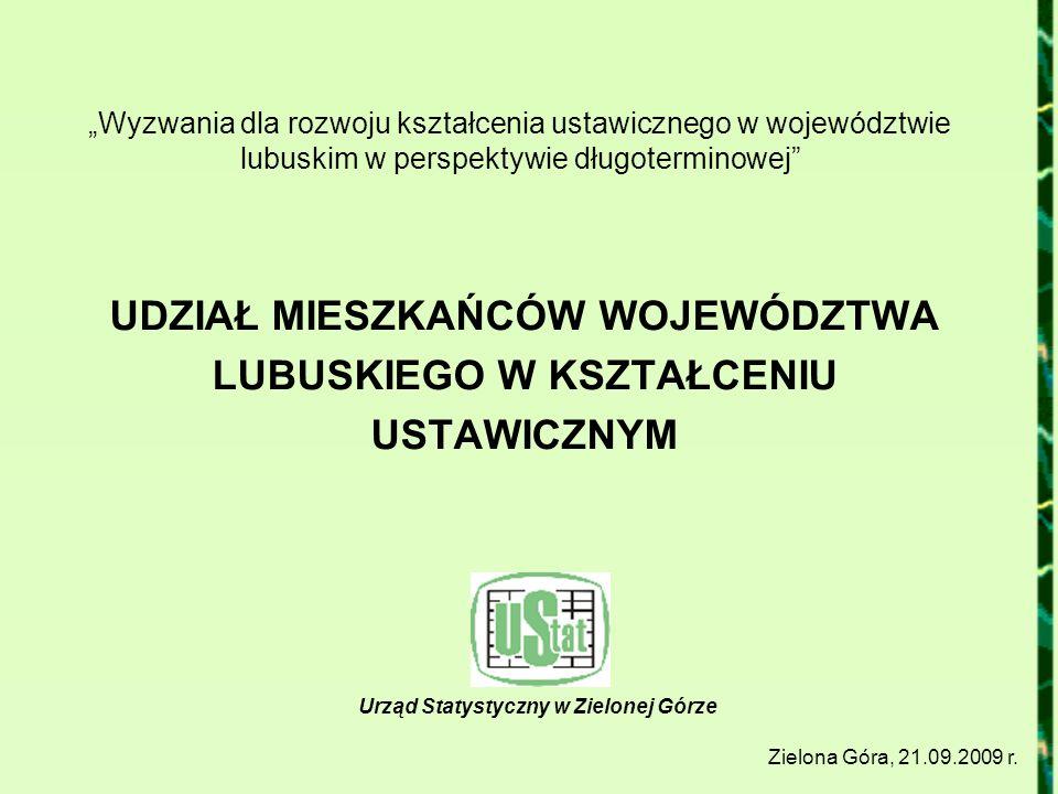 Wyzwania dla rozwoju kształcenia ustawicznego w województwie lubuskim w perspektywie długoterminowej UDZIAŁ MIESZKAŃCÓW WOJEWÓDZTWA LUBUSKIEGO W KSZTA