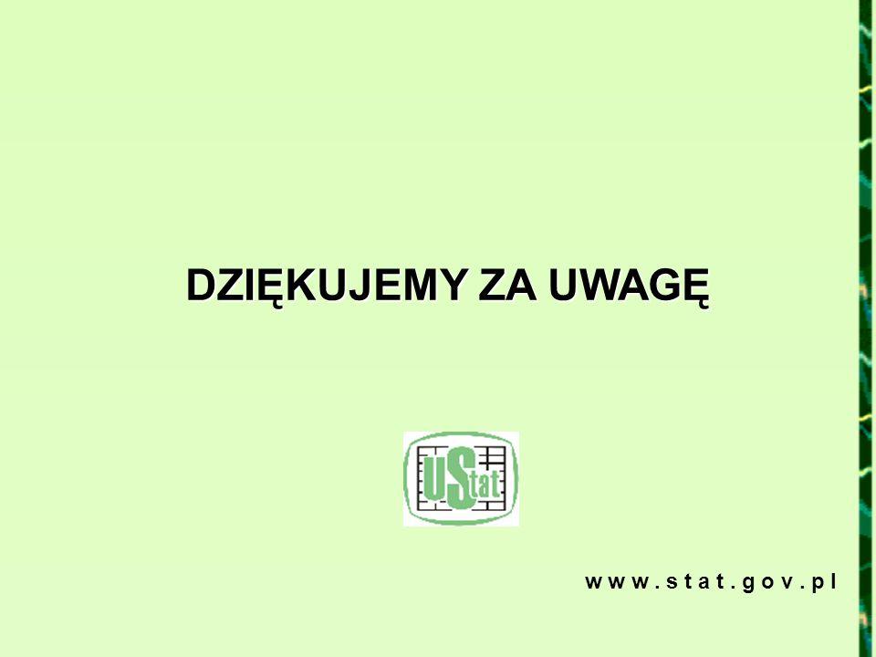 DZIĘKUJEMY ZA UWAGĘ w w w. s t a t. g o v. p l