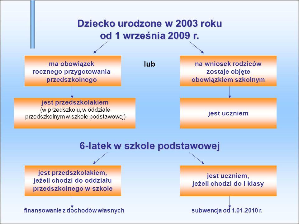 Dziecko urodzone w 2003 roku od 1 września 2009 r. ma obowiązek rocznego przygotowania przedszkolnego na wniosek rodziców zostaje objęte obowiązkiem s