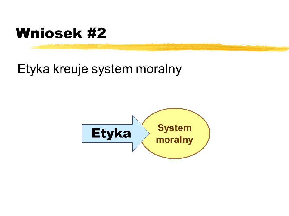 Wniosek #2 Etyka kreuje system moralny System moralny Etyka