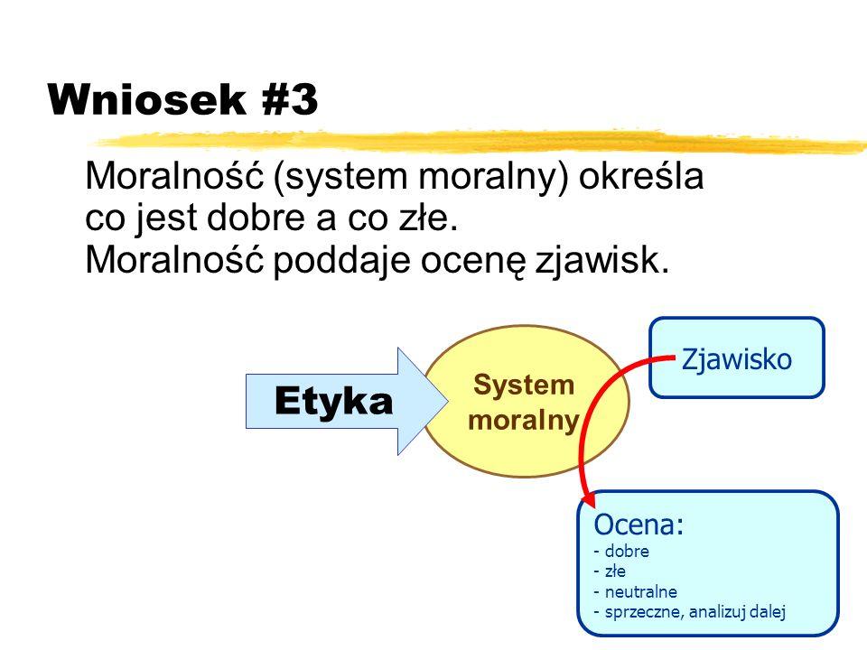 Wniosek #3 Moralność (system moralny) określa co jest dobre a co złe. Moralność poddaje ocenę zjawisk. System moralny Etyka Zjawisko Ocena: - dobre -