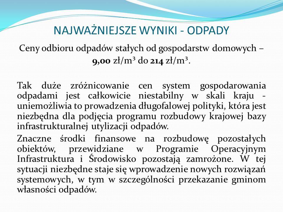 Ceny odbioru odpadów stałych od gospodarstw domowych – 9,00 zł/m³ do 214 zł/m³.