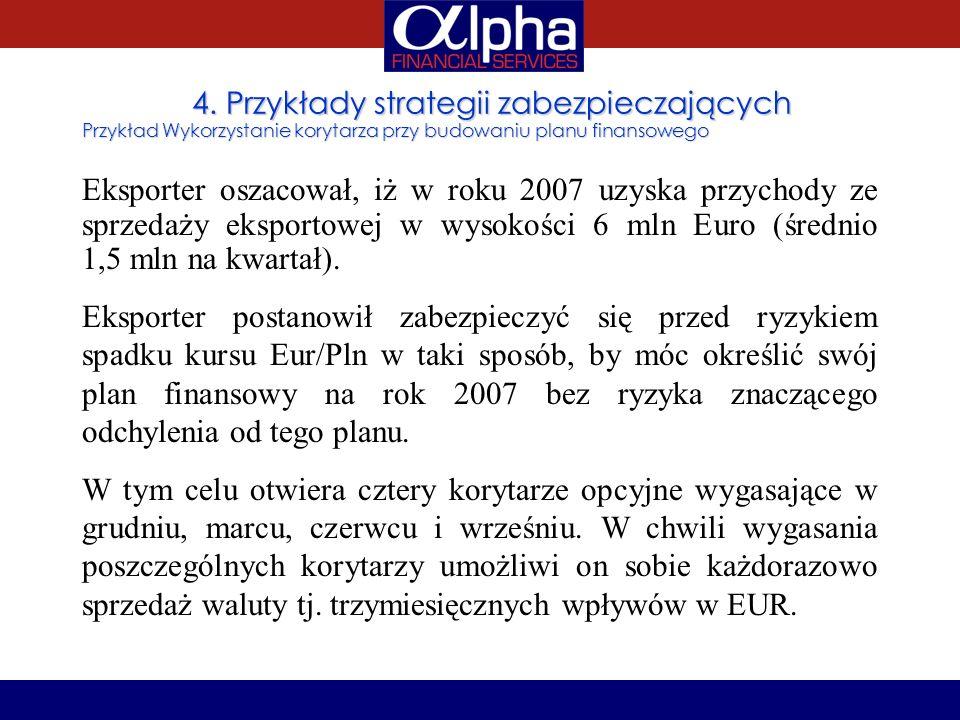 4. Przykłady strategii zabezpieczających Przykład Wykorzystanie korytarza przy budowaniu planu finansowego Eksporter oszacował, iż w roku 2007 uzyska