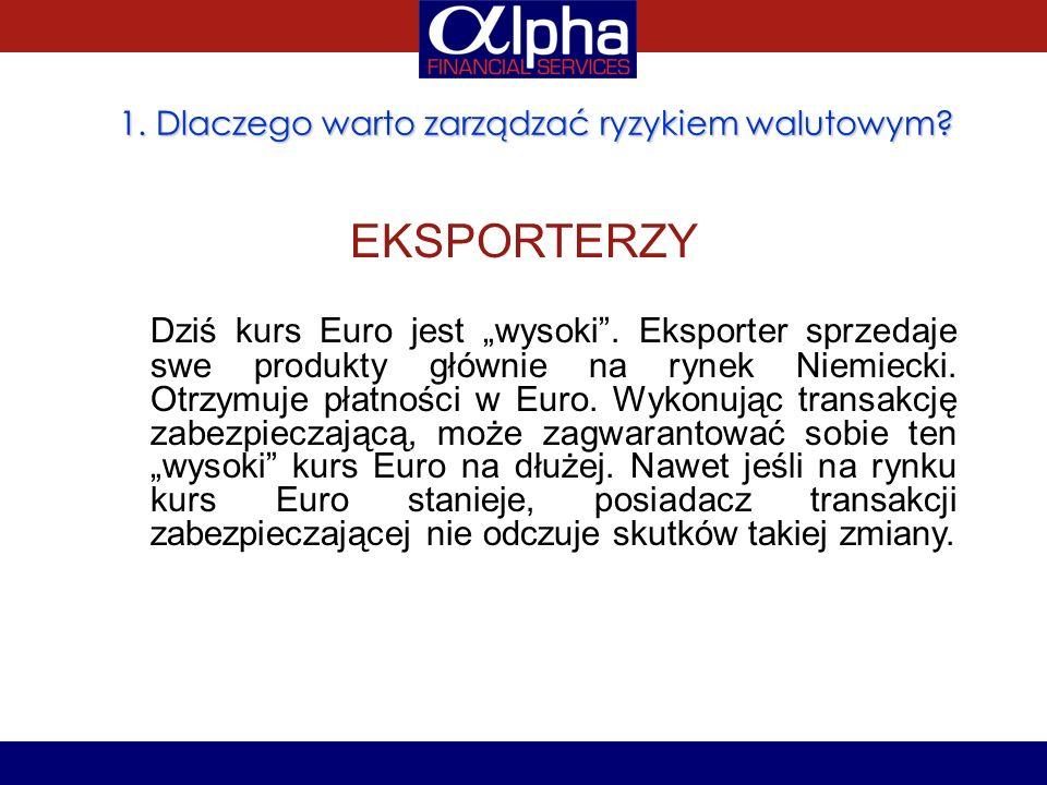 1. Dlaczego warto zarządzać ryzykiem walutowym? EKSPORTERZY Dziś kurs Euro jest wysoki. Eksporter sprzedaje swe produkty głównie na rynek Niemiecki. O