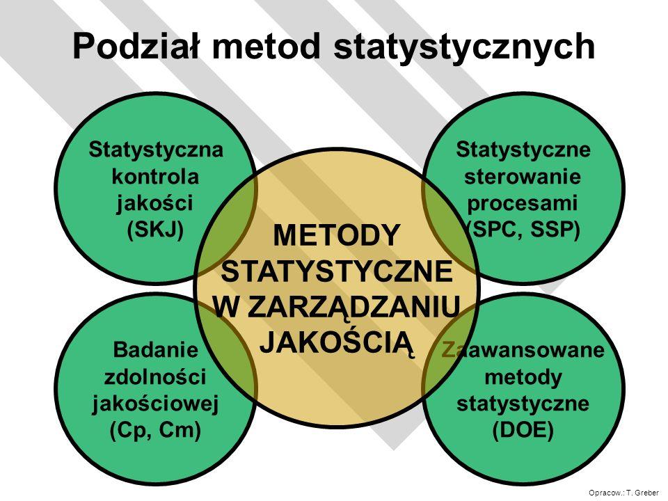 Opracow.: T. Greber Stałe statystyczne