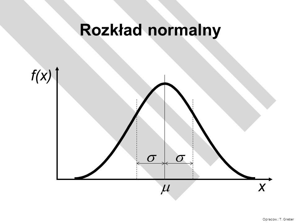Opracow.: T. Greber Rozkład normalny - zasada 3 s
