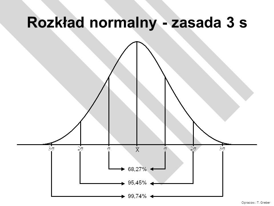 Opracow.: T.Greber Badanie normalności rozkładu l testy statystyczne (np.