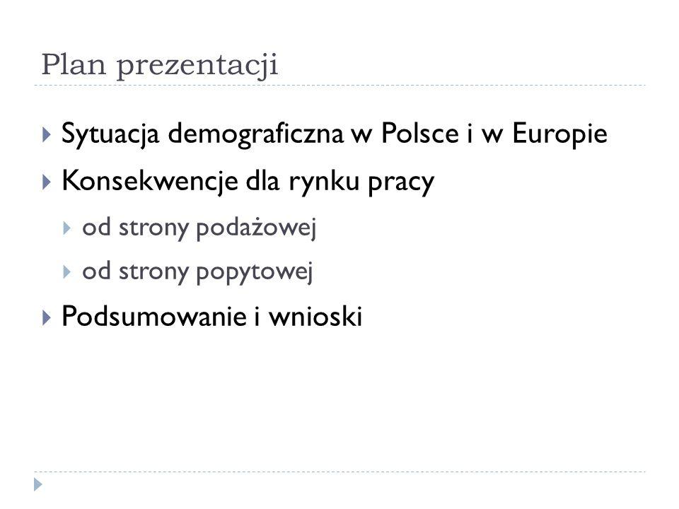 Plan prezentacji Sytuacja demograficzna w Polsce i w Europie Konsekwencje dla rynku pracy od strony podażowej od strony popytowej Podsumowanie i wnios