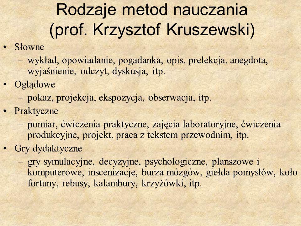 Rodzaje metod nauczania (prof. Krzysztof Kruszewski) Słowne –wykład, opowiadanie, pogadanka, opis, prelekcja, anegdota, wyjaśnienie, odczyt, dyskusja,