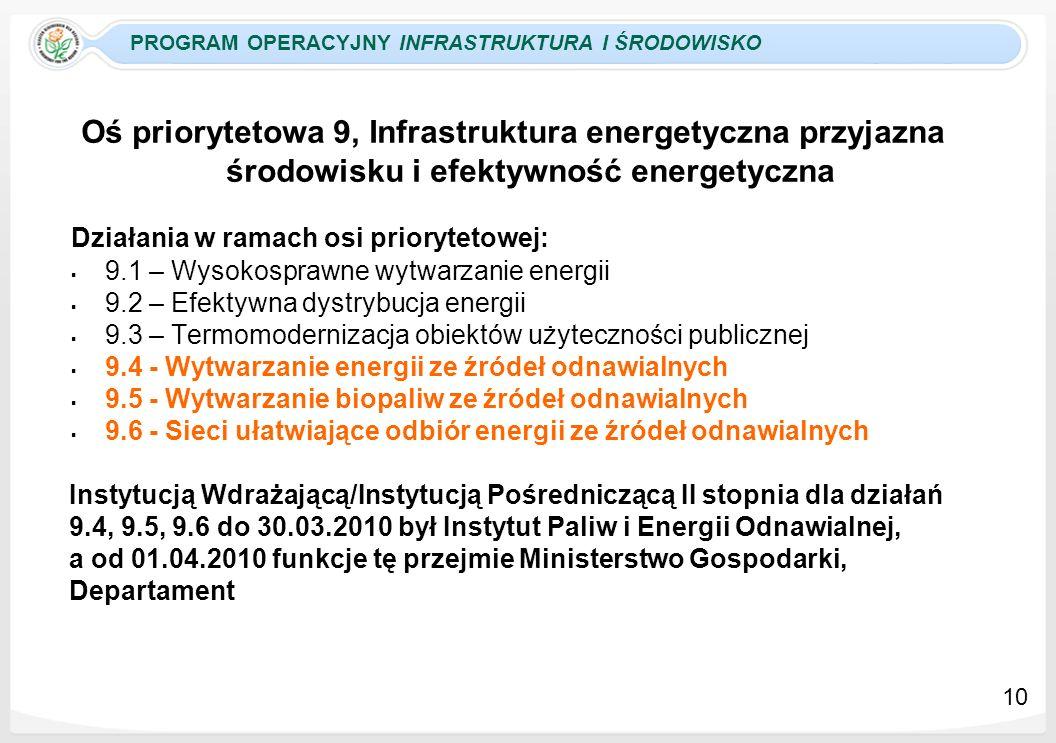 PROGRAM OPERACYJNY INFRASTRUKTURA I ŚRODOWISKO Oś priorytetowa 9, Infrastruktura energetyczna przyjazna środowisku i efektywność energetyczna Działani