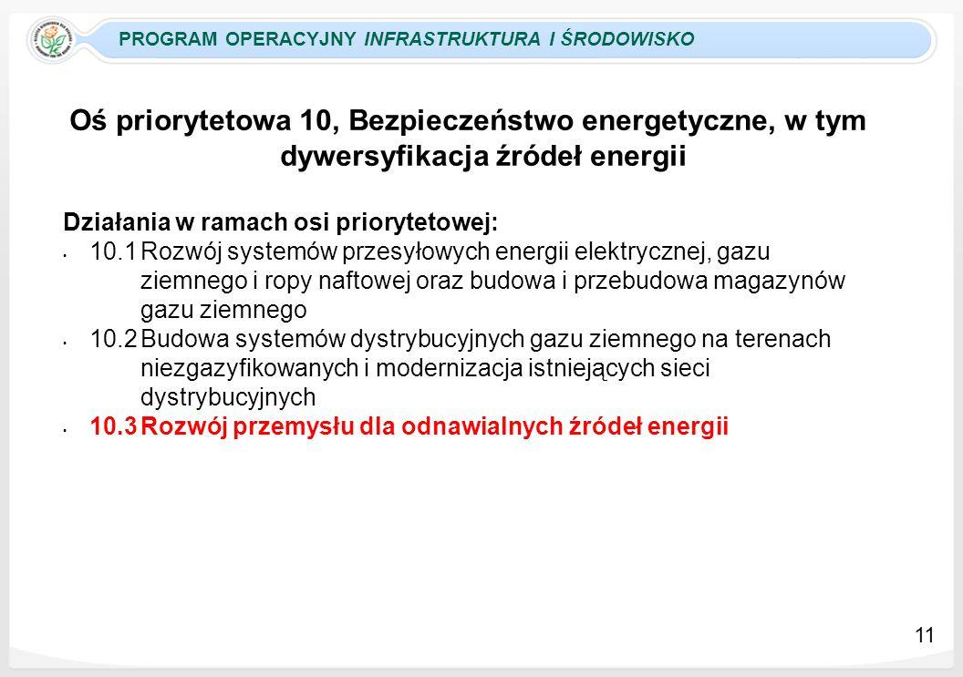 PROGRAM OPERACYJNY INFRASTRUKTURA I ŚRODOWISKO Oś priorytetowa 10, Bezpieczeństwo energetyczne, w tym dywersyfikacja źródeł energii Działania w ramach