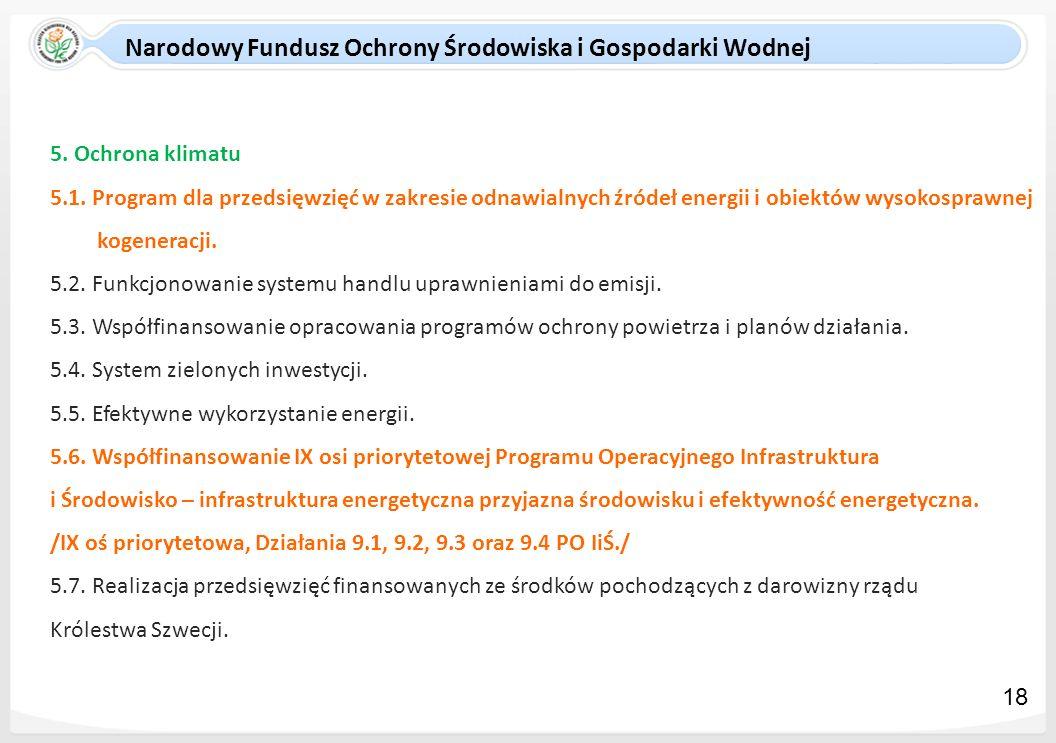 Narodowy Fundusz Ochrony Środowiska i Gospodarki Wodnej 5. Ochrona klimatu 5.1. Program dla przedsięwzięć w zakresie odnawialnych źródeł energii i obi