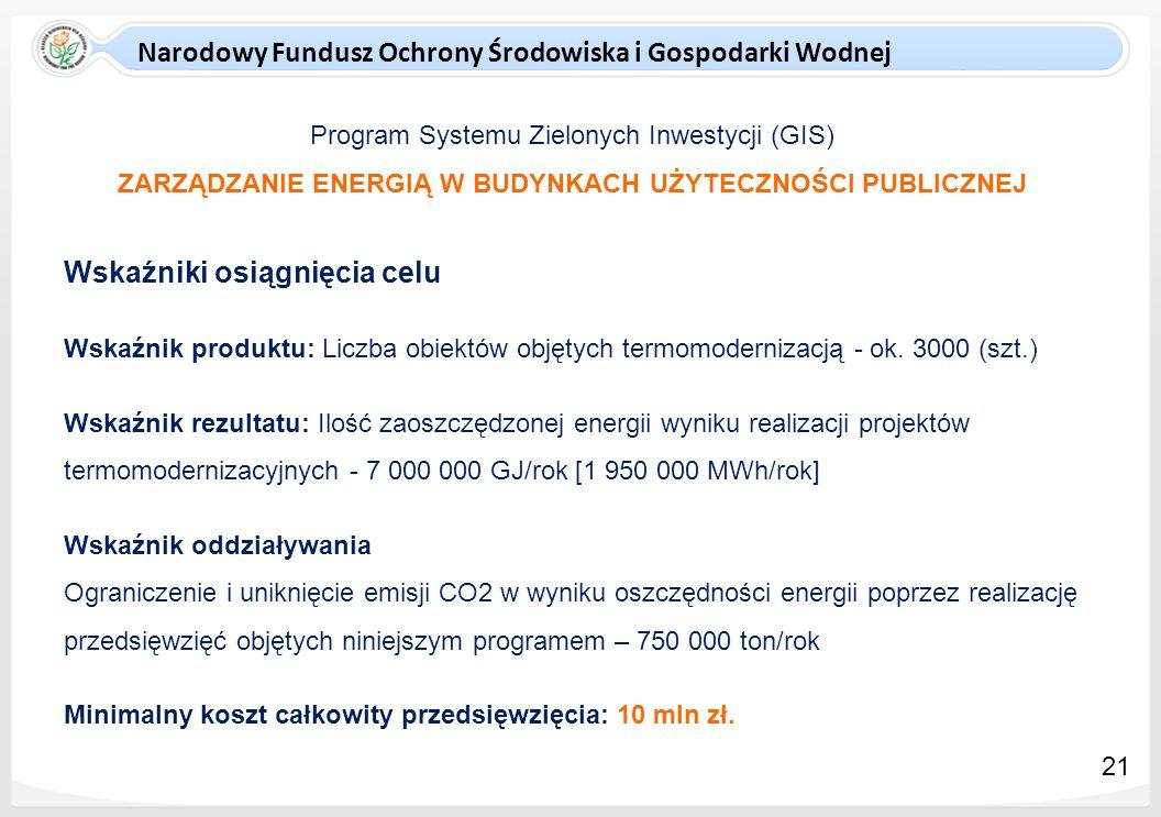 Narodowy Fundusz Ochrony Środowiska i Gospodarki Wodnej Program Systemu Zielonych Inwestycji (GIS) ZARZĄDZANIE ENERGIĄ W BUDYNKACH UŻYTECZNOŚCI PUBLIC
