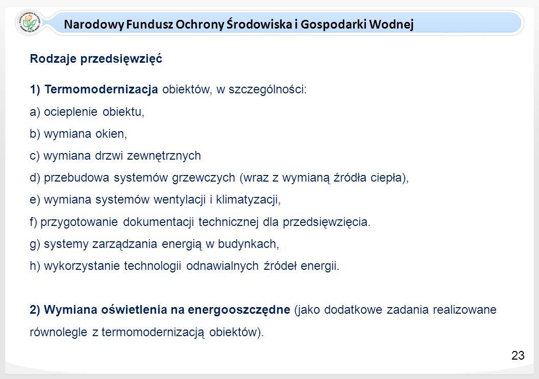 Narodowy Fundusz Ochrony Środowiska i Gospodarki Wodnej Rodzaje przedsięwzięć 1) Termomodernizacja obiektów, w szczególności: a) ocieplenie obiektu, b
