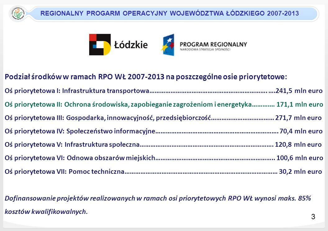 REGIONALNY PROGARM OPERACYJNY WOJEWÓDZTWA ŁÓDZKIEGO 2007-2013 Podział środków w ramach RPO WŁ 2007-2013 na poszczególne osie priorytetowe: Oś prioryte