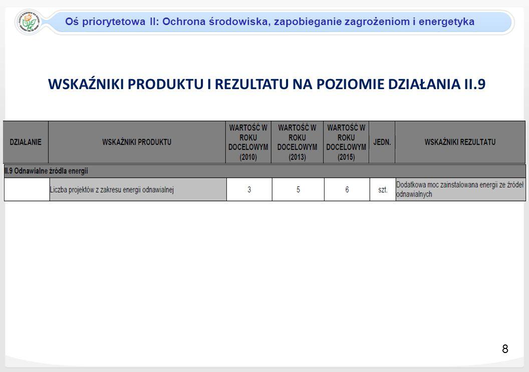 Dziękuję za uwagę SDG Pro-Akademia ul.Piotrkowska 238 90-360 Łódź tel.