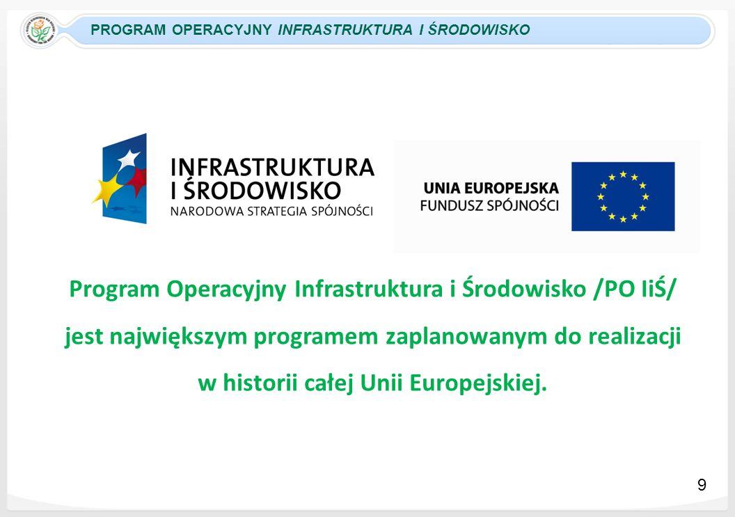 PROGRAM OPERACYJNY INFRASTRUKTURA I ŚRODOWISKO Oś priorytetowa 9, Infrastruktura energetyczna przyjazna środowisku i efektywność energetyczna Działania w ramach osi priorytetowej: 9.1 – Wysokosprawne wytwarzanie energii 9.2 – Efektywna dystrybucja energii 9.3 – Termomodernizacja obiektów użyteczności publicznej 9.4 - Wytwarzanie energii ze źródeł odnawialnych 9.5 - Wytwarzanie biopaliw ze źródeł odnawialnych 9.6 - Sieci ułatwiające odbiór energii ze źródeł odnawialnych Instytucją Wdrażającą/Instytucją Pośredniczącą II stopnia dla działań 9.4, 9.5, 9.6 do 30.03.2010 był Instytut Paliw i Energii Odnawialnej, a od 01.04.2010 funkcje tę przejmie Ministerstwo Gospodarki, Departament 10