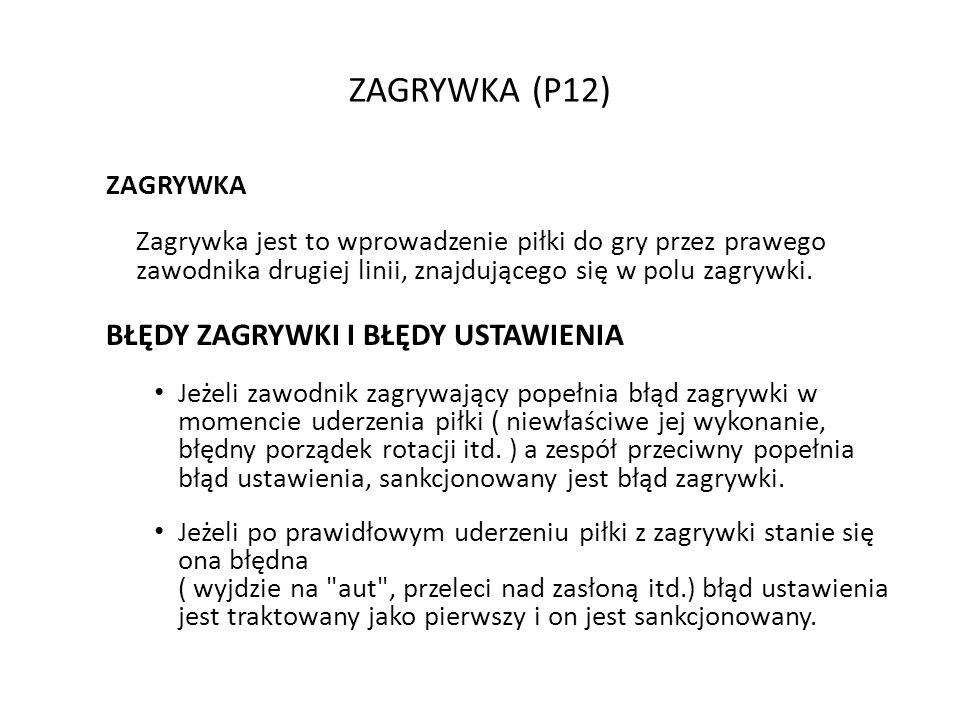 ZAGRYWKA (P12) ZAGRYWKA Zagrywka jest to wprowadzenie piłki do gry przez prawego zawodnika drugiej linii, znajdującego się w polu zagrywki. BŁĘDY ZAGR