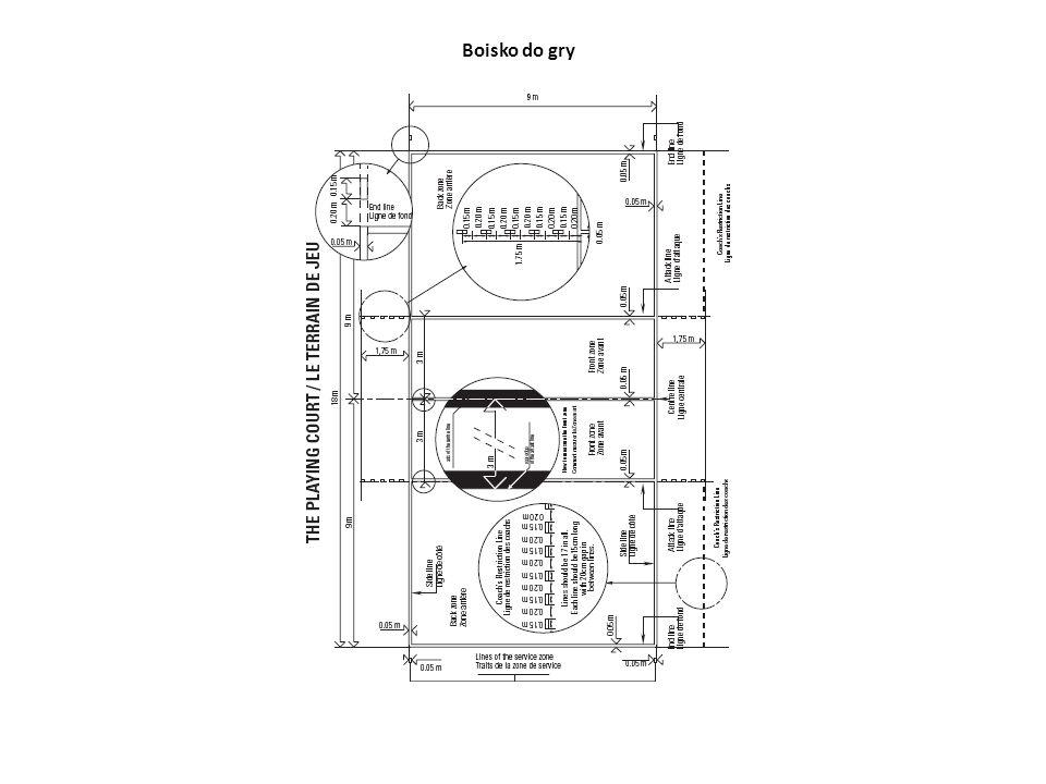 Przejście pod siatką (P11.2)