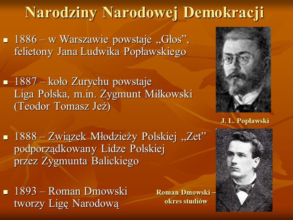 Narodziny Narodowej Demokracji 1886 – w Warszawie powstaje Głos, felietony Jana Ludwika Popławskiego 1886 – w Warszawie powstaje Głos, felietony Jana