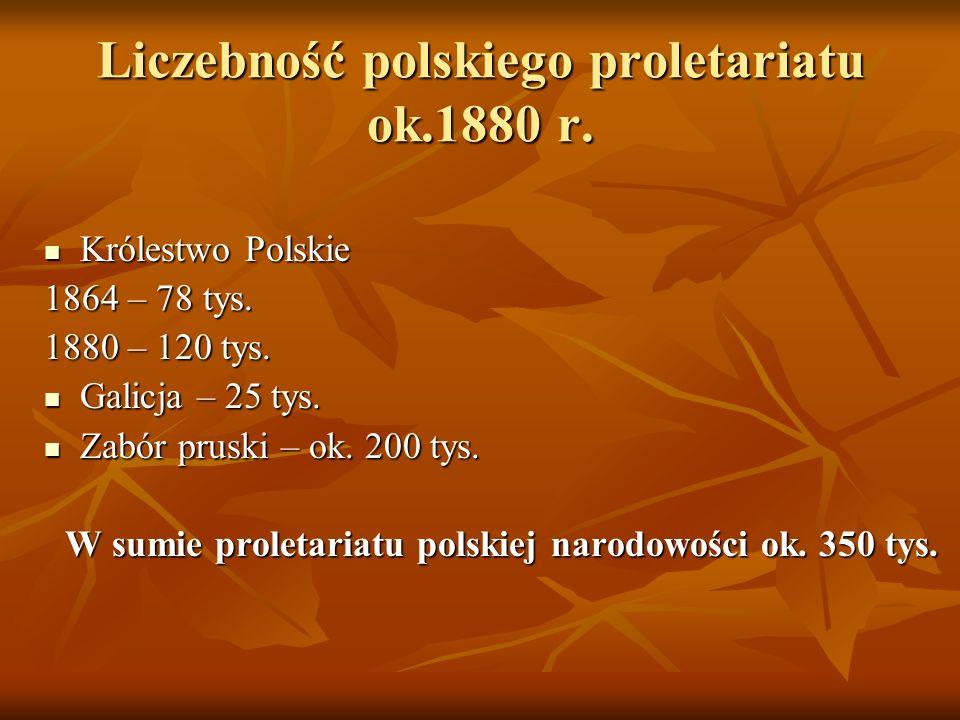 Liczebność polskiego proletariatu ok.1880 r. Królestwo Polskie Królestwo Polskie 1864 – 78 tys. 1880 – 120 tys. Galicja – 25 tys. Galicja – 25 tys. Za