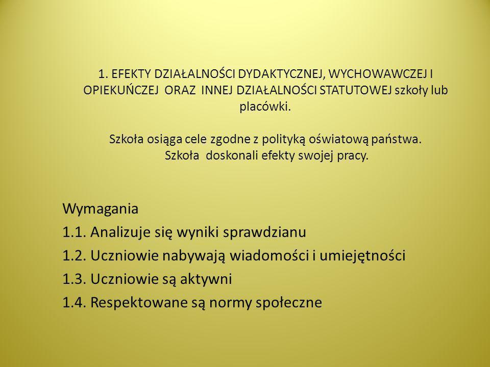 2.PROCESY ZACHODZĄCE W SZKOLE.